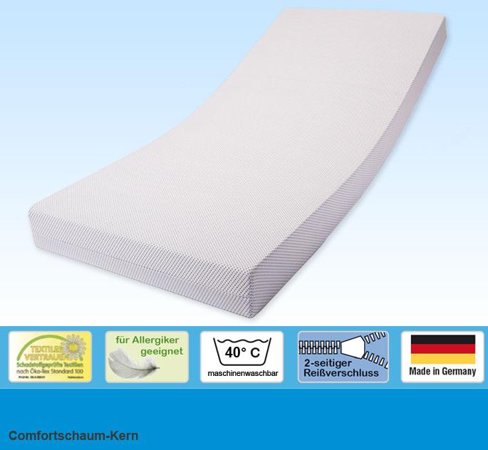 Comfort Rollmatratze Medisleep Bezug Milano 120 x 190 x 10cm Härtegrad 3